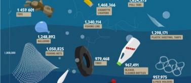 Infographic of Ocean plastic waste