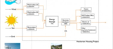 Electricity Flows