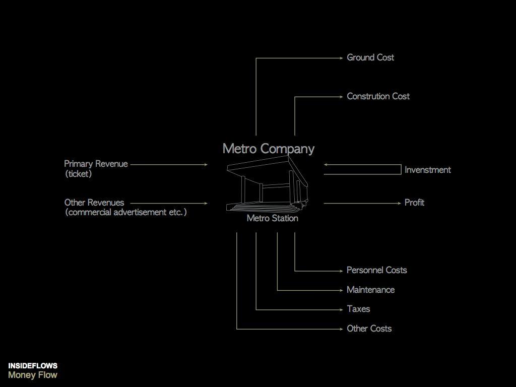 scheme of money flow-1