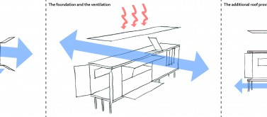 The ventilation system